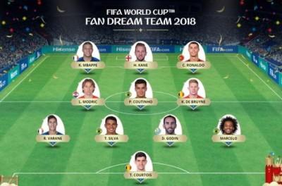 Mesmo sem ganhar seleção Brasileira tem 3 jogadores na seleção da copa 2018 !