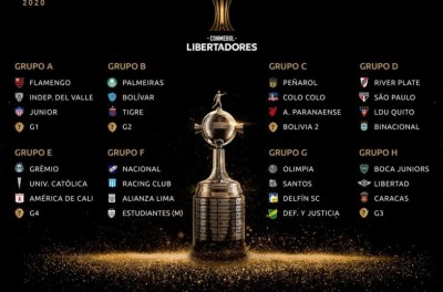 Veja os grupos da Libertadores 2020 que terá cobertura total do Footbrazilianworld !