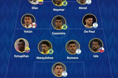 ''Pelo menos isso'',Conmebol divulga lista de seleção da copa américa com 3 brasileiros